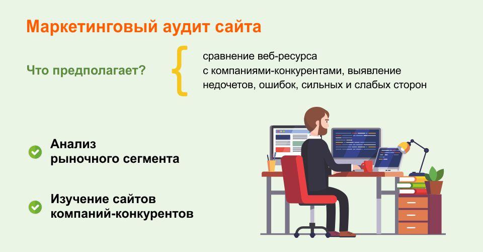 Маркетинговый аудит сайта в москве google adwords как правильно работать