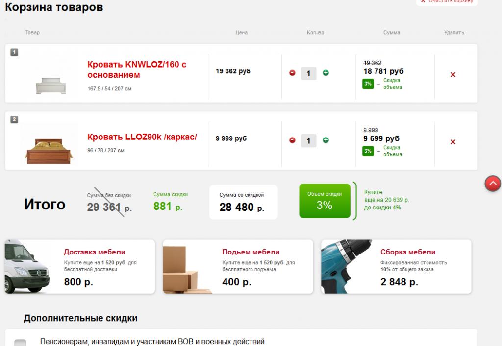 ff57793710a3d Корзина товаров с указанием итоговой цены