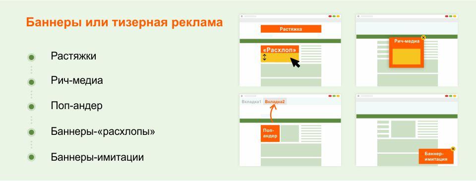 Разместить медийную рекламу в интернете быстрая раскрутка сайта Реутов